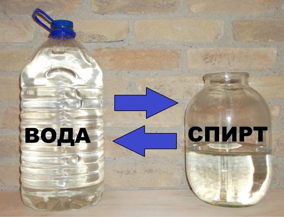 Спирт в воду или воду в спирт?