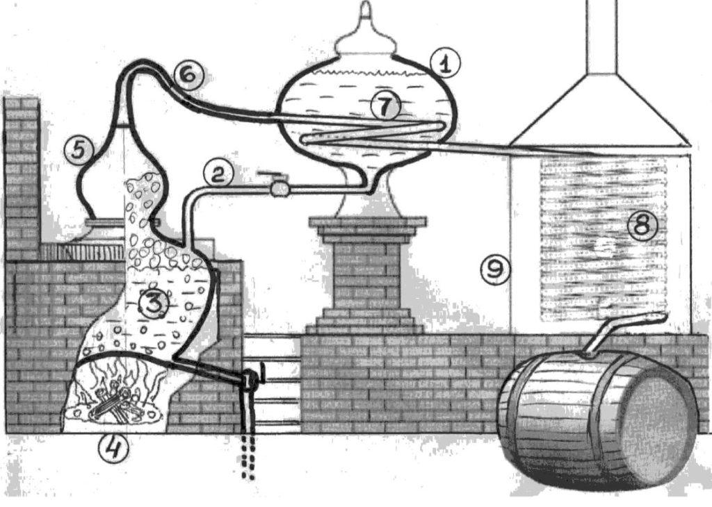 Через 3 года Аэниас Коффи (ирландец) представил миру свое изобретение, основанное на принципе дистилляции.